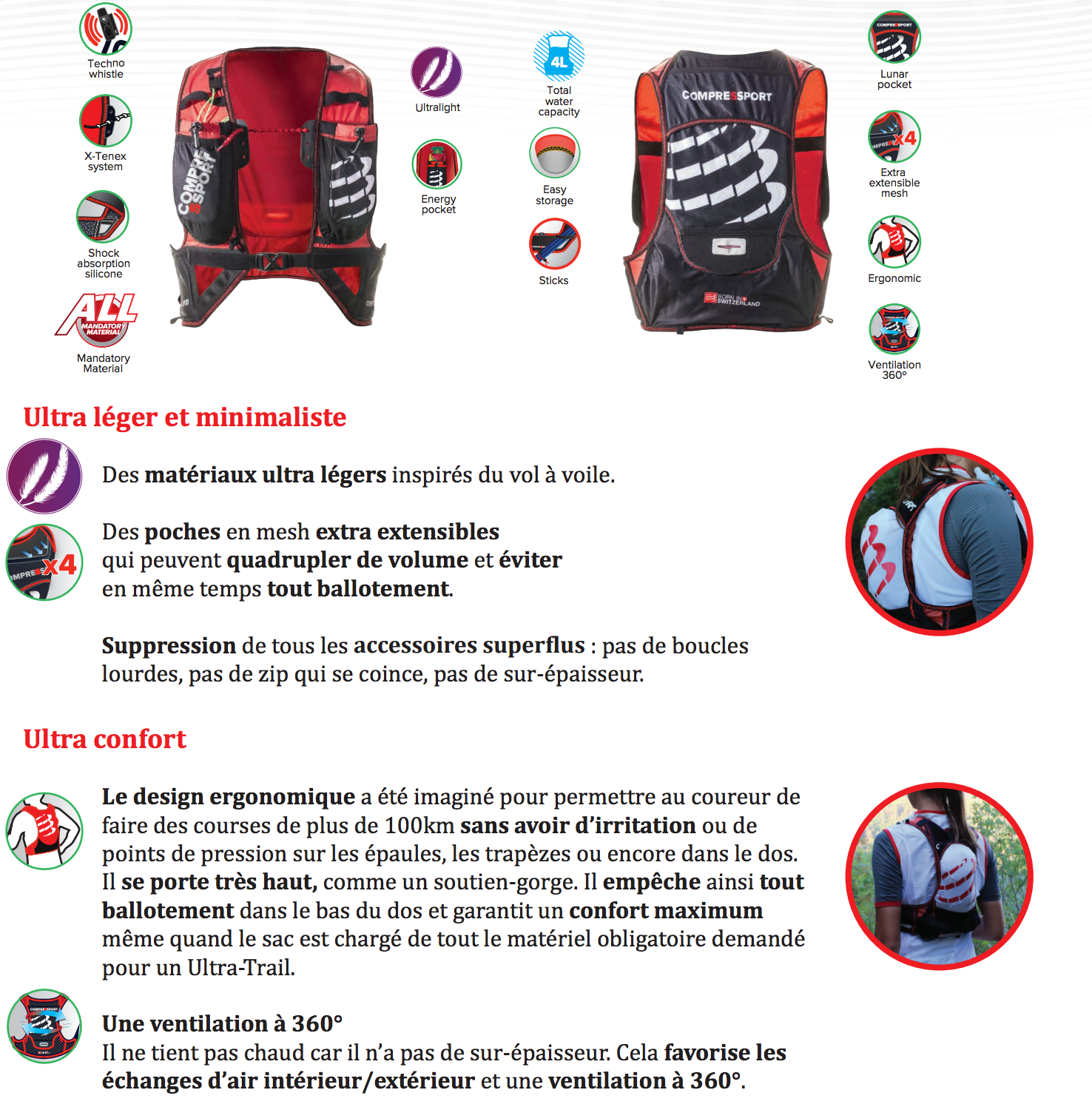 ULTRUN 140G PACK Le premier sac de trail COMPRESSPORT® L'ultra minimaliste pour ultra-longues distances