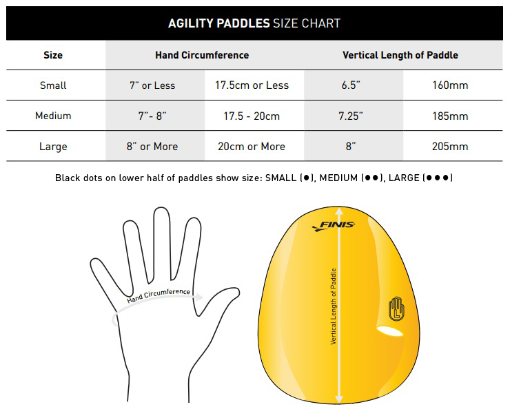 taille agility paddle Finis